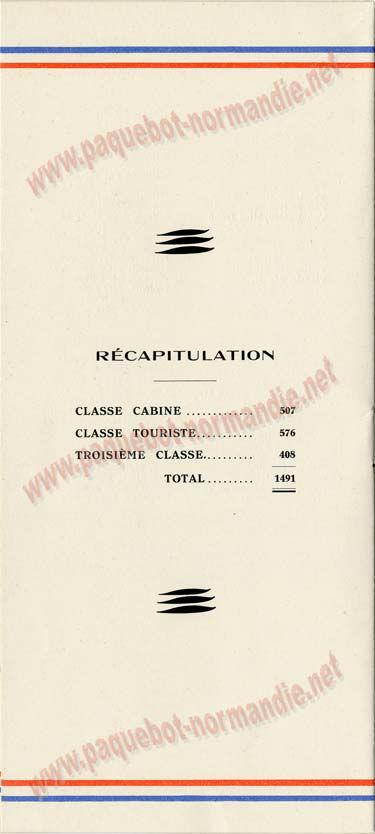 PAQUEBOT S.S NORMANDIE - PASSENGER LIST - LISTE DES PASSAGERS DU 17 JUIN 1936 - CLASSE TOURISTE / 2-6