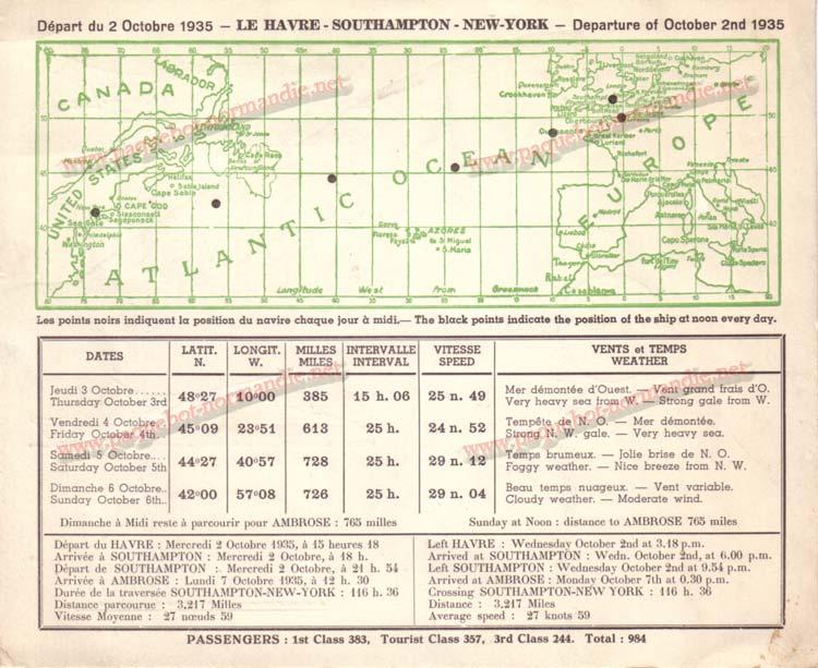 PAQUEBOT NORMANDIE - Carte-souvenir de la traversée du 2 au 7 Octobre 1935 -