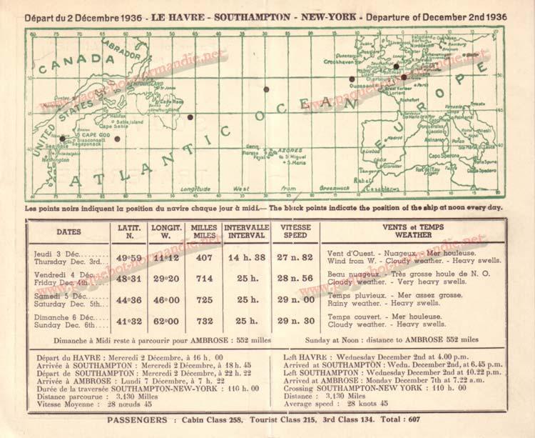PAQUEBOT NORMANDIE - Carte-souvenir de la traversée du 2 au 7 Décembre 1936 - 2