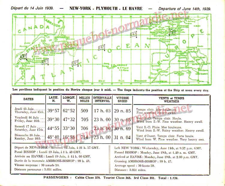 PAQUEBOT NORMANDIE - Carte-souvenir de la traversée du 14 au 19 JUIN 1939 - 2