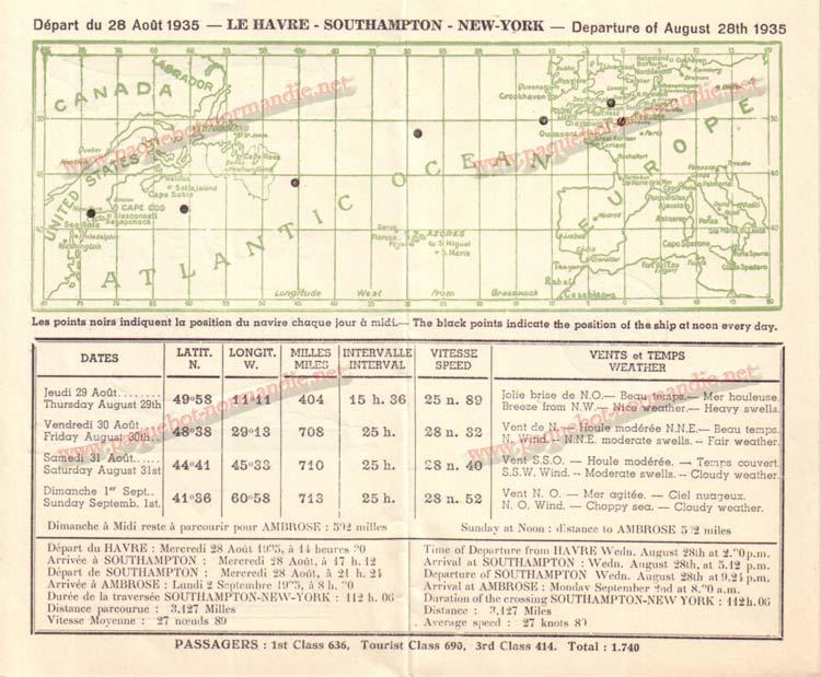 PAQUEBOT NORMANDIE - Carte-souvenir de la traversée du 28 Aot au 1er Septembre 1935 - 2
