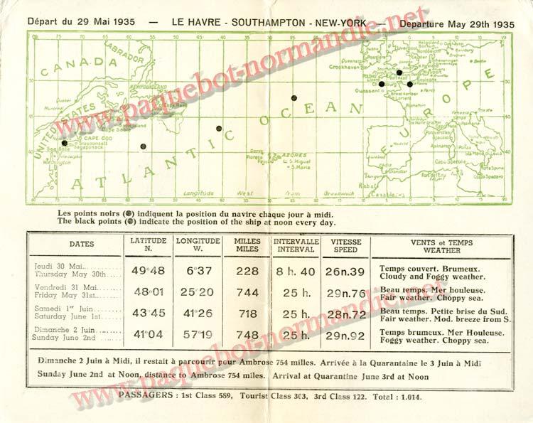 PAQUEBOT NORMANDIE - Carte-souvenir de la traversée du 29 MAI AU 3 JUIN 1935 - 2